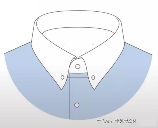 针孔领:使领带立体.jpg
